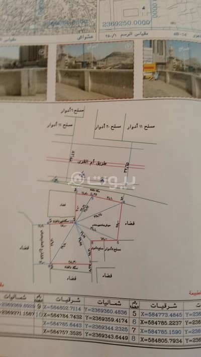 ارض تجارية  للبيع في مكة، المنطقة الغربية - أرض تجارية للبيع بالطندباوي، مكة المكرمة