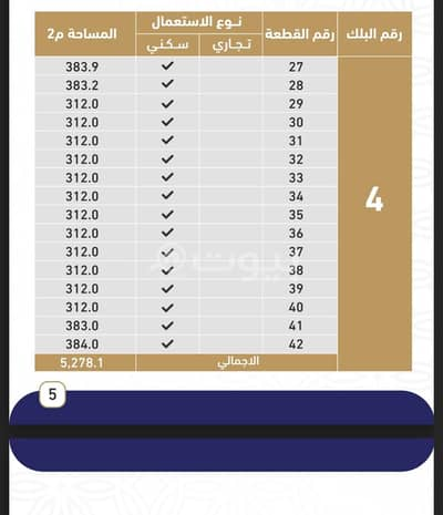 Residential Land for Sale in Riyadh, Riyadh Region - Residential land for sale in Al Munsiyah neighborhood, east of Riyadh